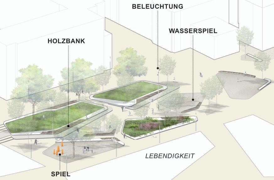 Grafik zum Konzept für den Neuen Stadgarten